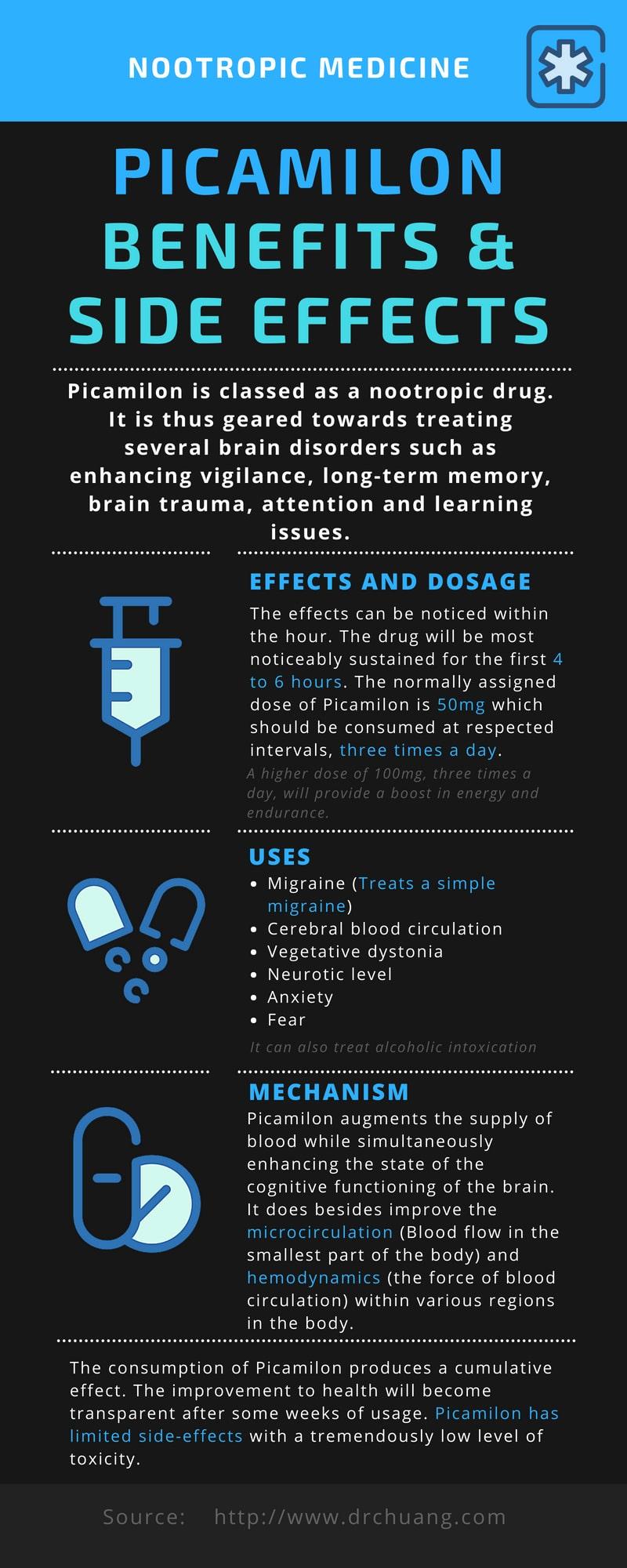 Picamilon Nootropic Infographic